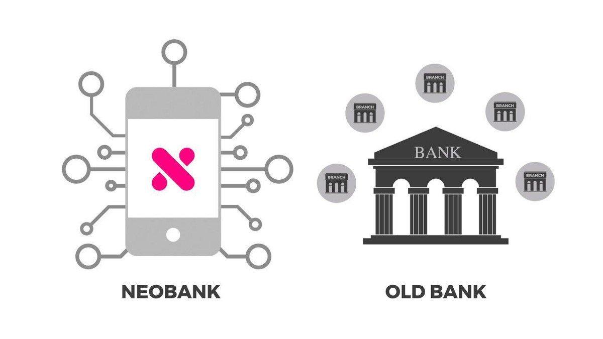 Varo Bank vs Current